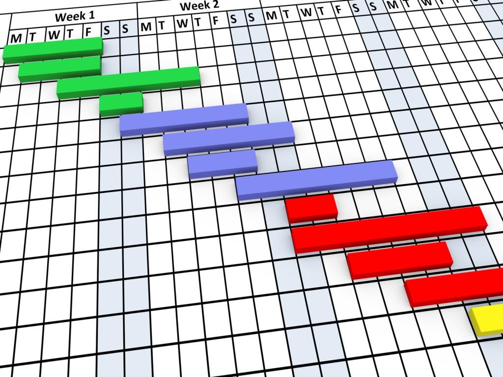 como hacer un diagrama de gantt en excel de manera fácil