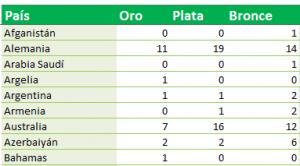 función sumaproducto tabla de contenido de ejemplo