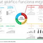 Mapa de los tipos de gráficos