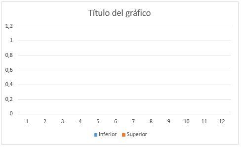 GI_Gráfico1