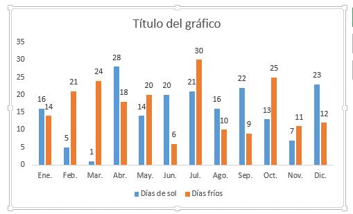 8 gráfico con elementos