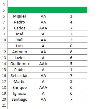 4 tabla de formato condicional