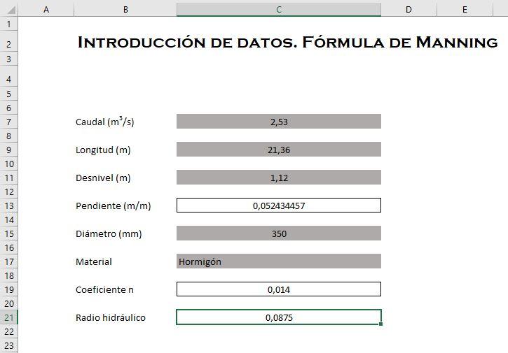 Plantilla para introducción de datos para nombres